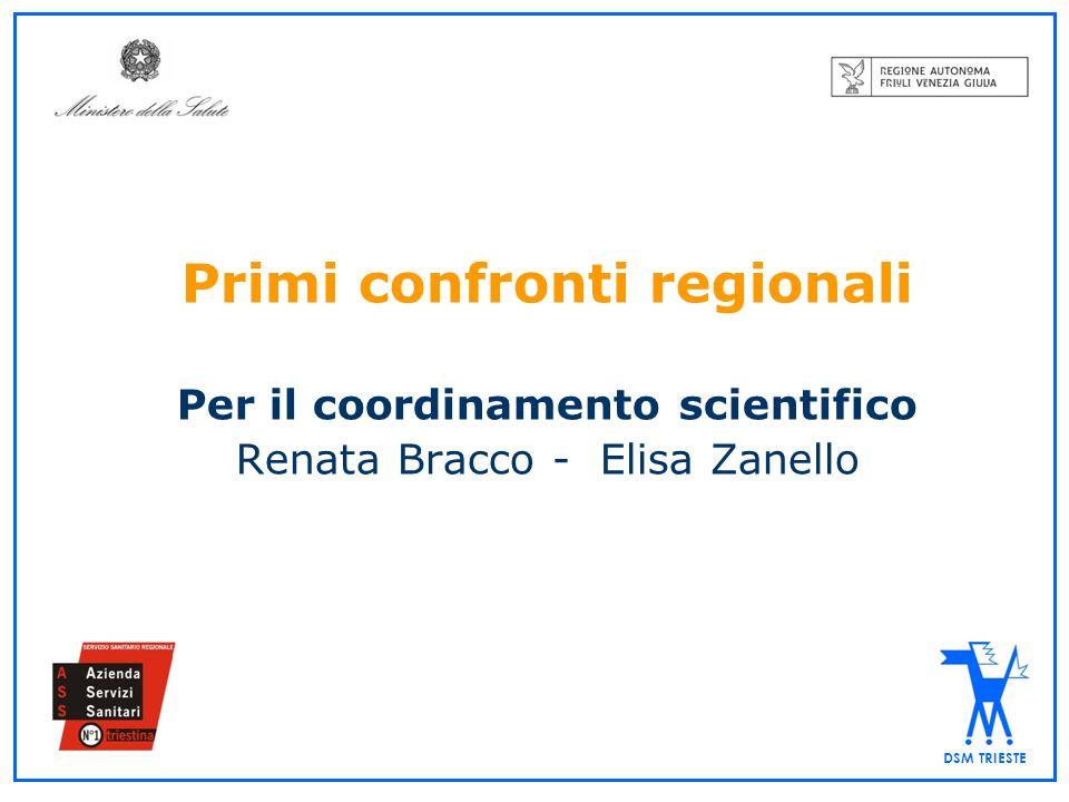 Primi confronti regionali Per il coordinamento scientifico