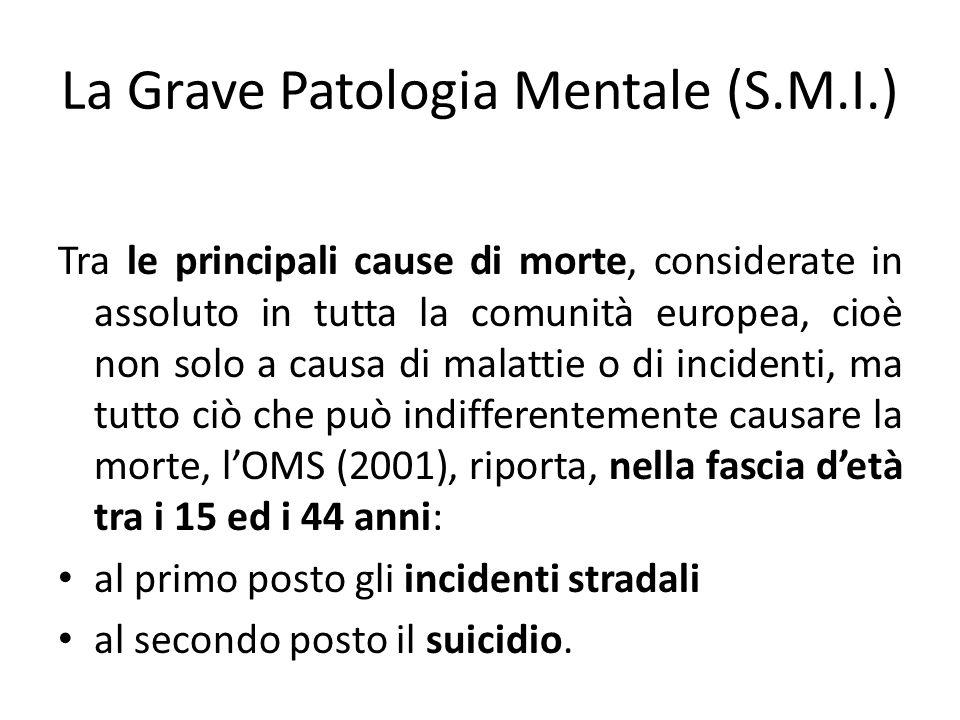 La Grave Patologia Mentale (S.M.I.)