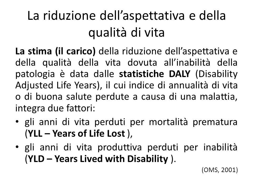 La riduzione dell'aspettativa e della qualità di vita