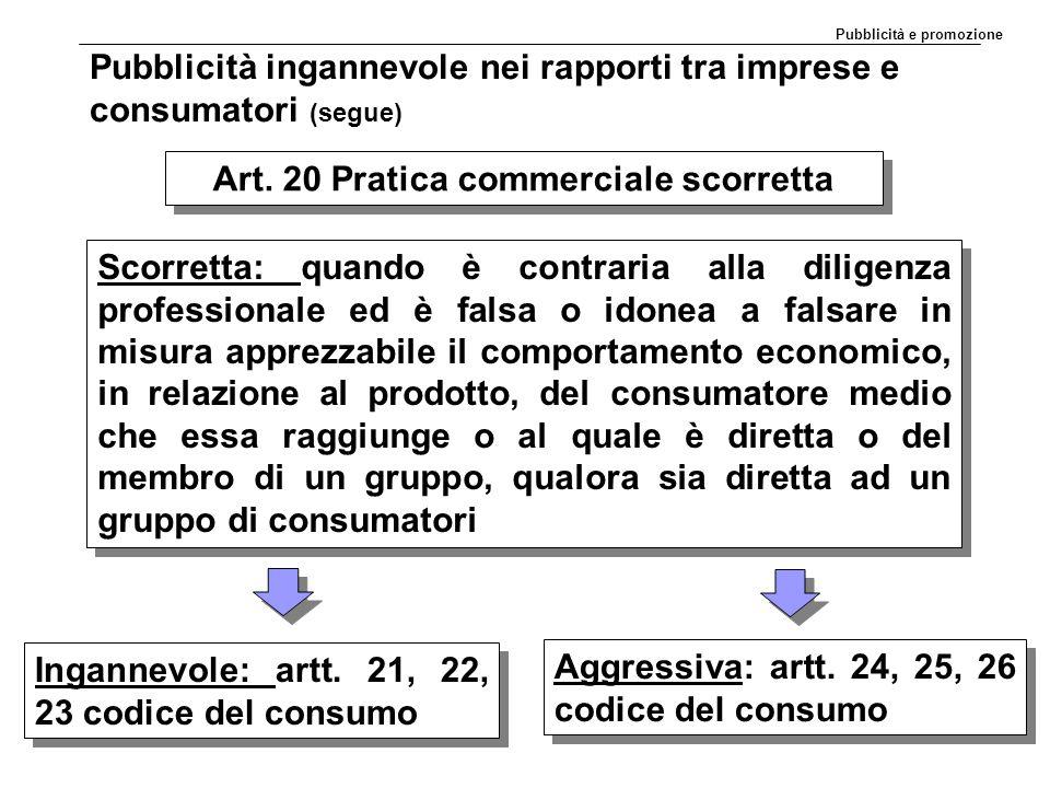 Pubblicità ingannevole nei rapporti tra imprese e consumatori (segue)