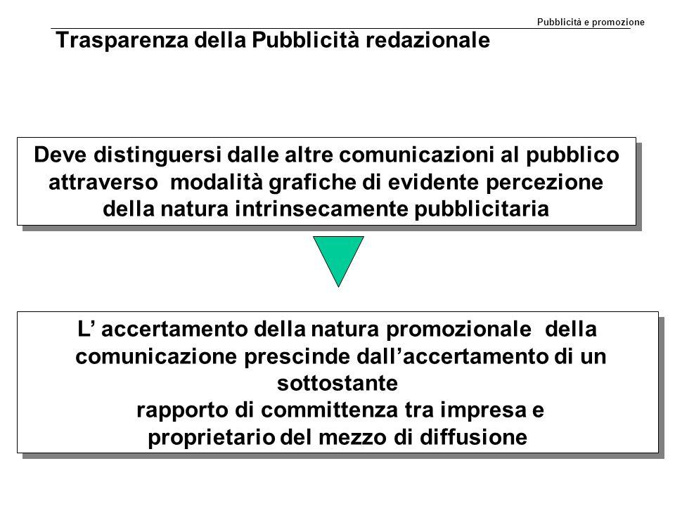Trasparenza della Pubblicità redazionale