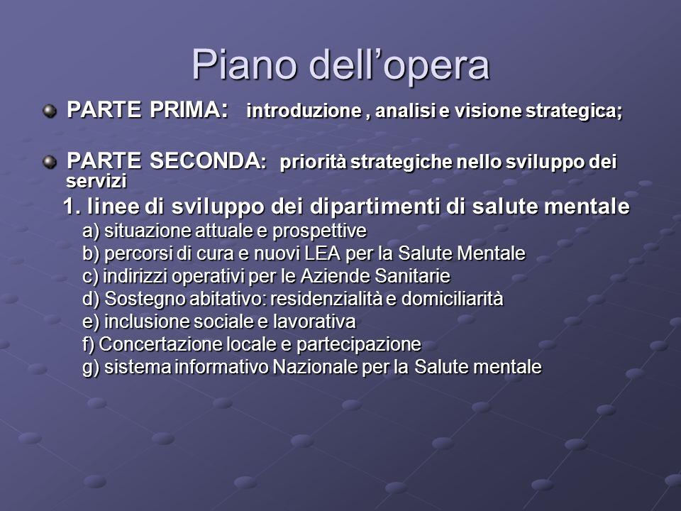 Piano dell'opera PARTE PRIMA: introduzione , analisi e visione strategica; PARTE SECONDA: priorità strategiche nello sviluppo dei servizi.