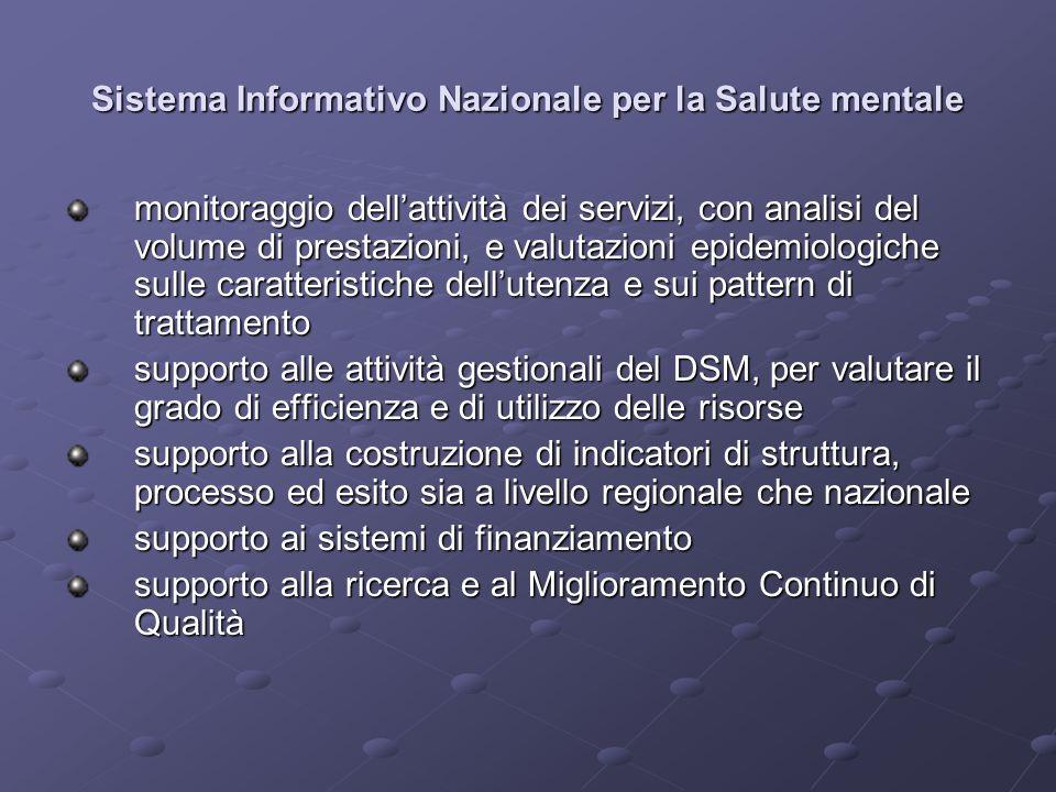 Sistema Informativo Nazionale per la Salute mentale