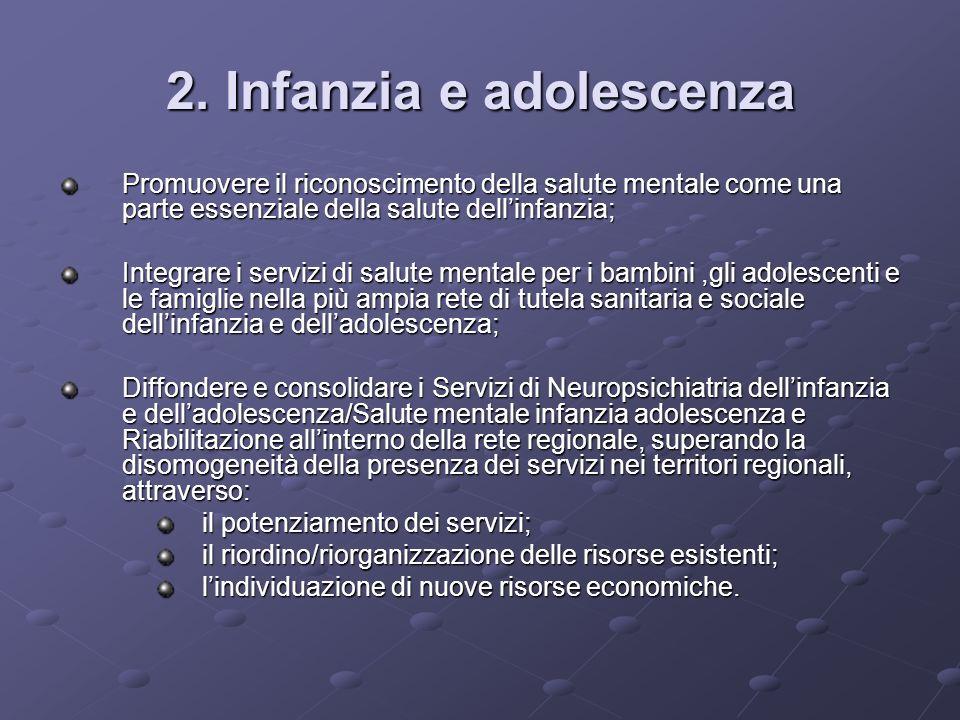 2. Infanzia e adolescenza