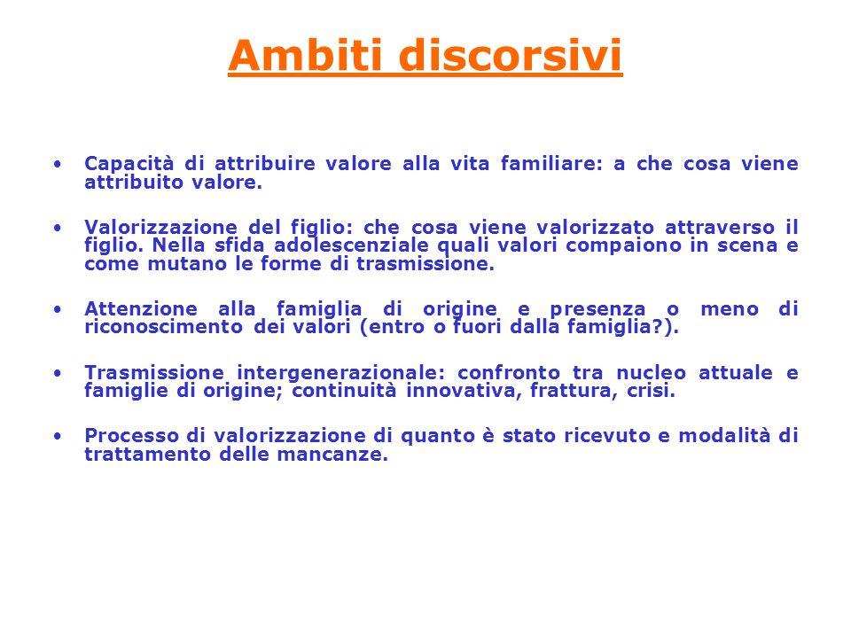 Ambiti discorsivi Capacità di attribuire valore alla vita familiare: a che cosa viene attribuito valore.