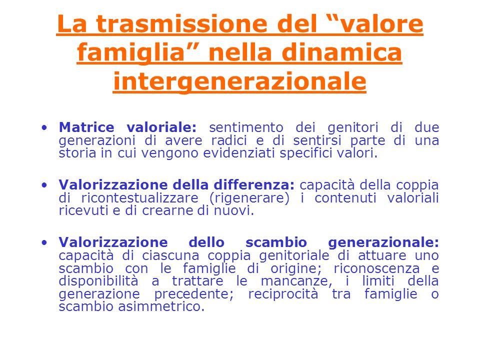 La trasmissione del valore famiglia nella dinamica intergenerazionale