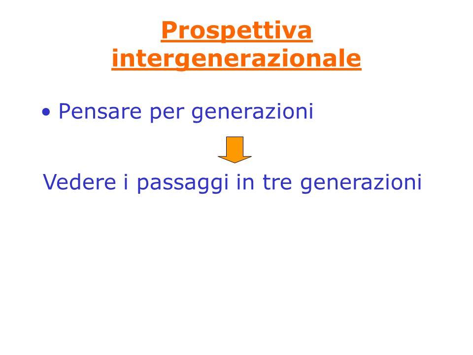 Prospettiva intergenerazionale