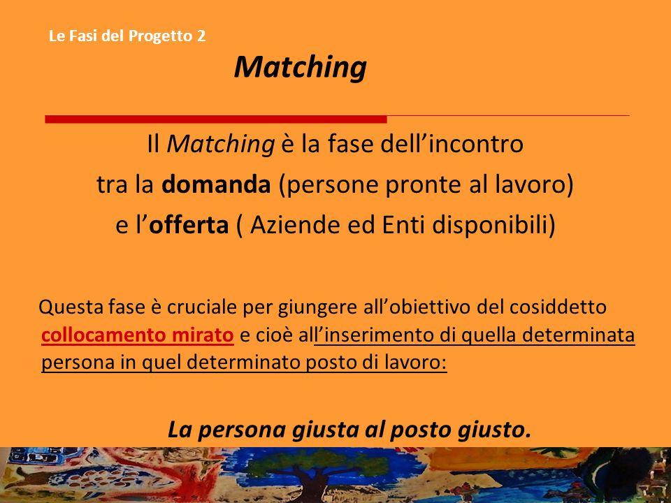 Le Fasi del Progetto 2 Matching
