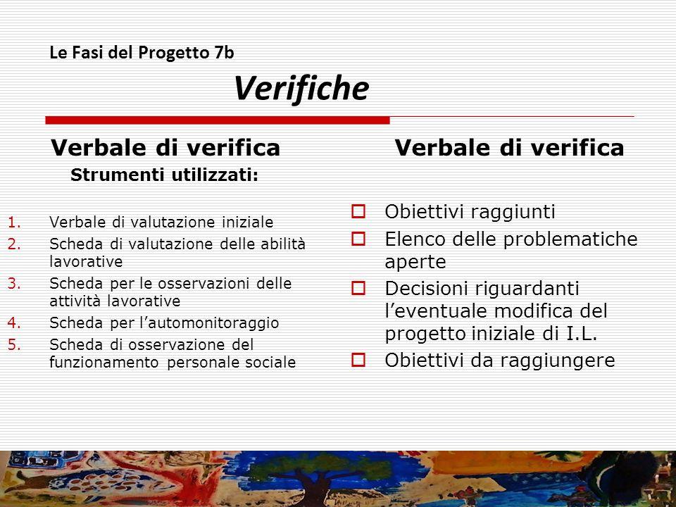Le Fasi del Progetto 7b Verifiche