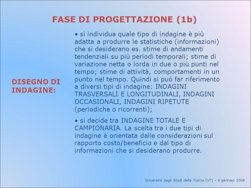 FASE DI PROGETTAZIONE (1b)