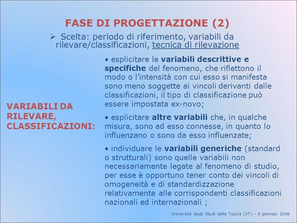 FASE DI PROGETTAZIONE (2)