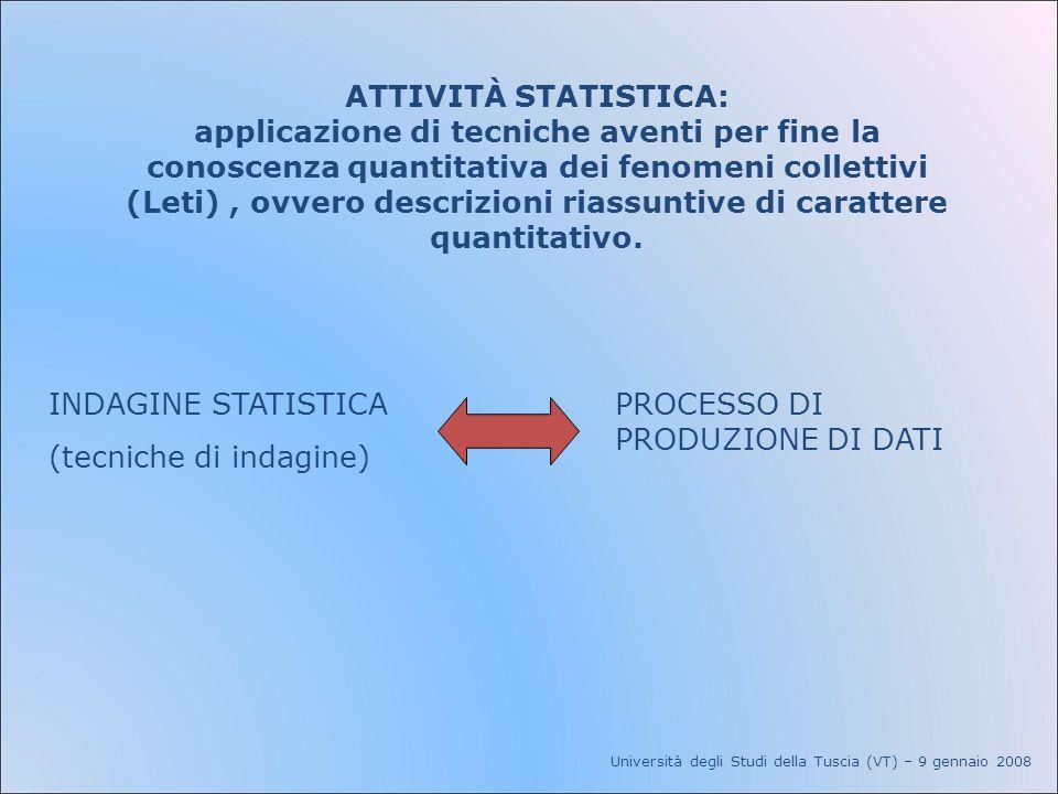 (tecniche di indagine) PROCESSO DI PRODUZIONE DI DATI