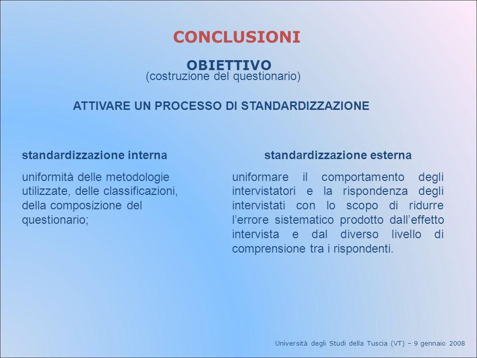 ATTIVARE UN PROCESSO DI STANDARDIZZAZIONE standardizzazione esterna