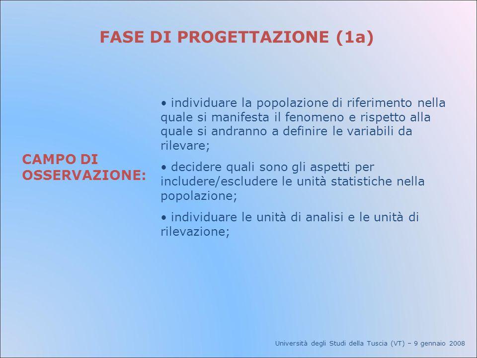 FASE DI PROGETTAZIONE (1a)