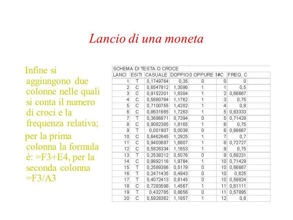 Lancio di una moneta Infine si aggiungono due colonne nelle quali si conta il numero di croci e la frequenza relativa;