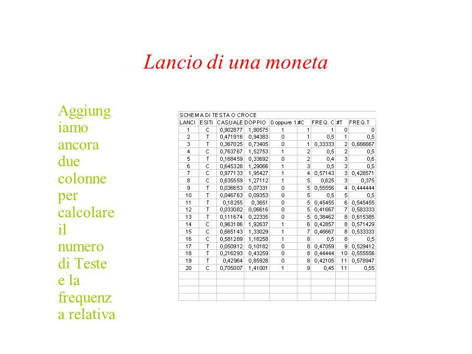 Lancio di una moneta Aggiungiamo ancora due colonne per calcolare il numero di Teste e la frequenza relativa.