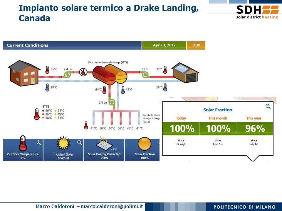 Impianto solare termico a Drake Landing, Canada