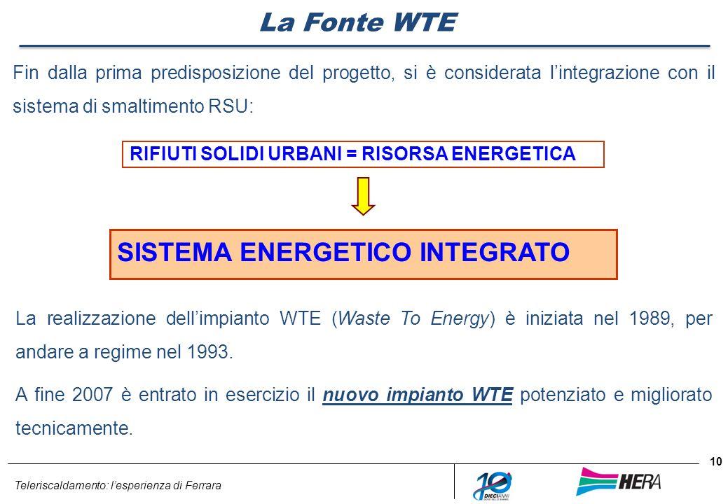 SISTEMA ENERGETICO INTEGRATO
