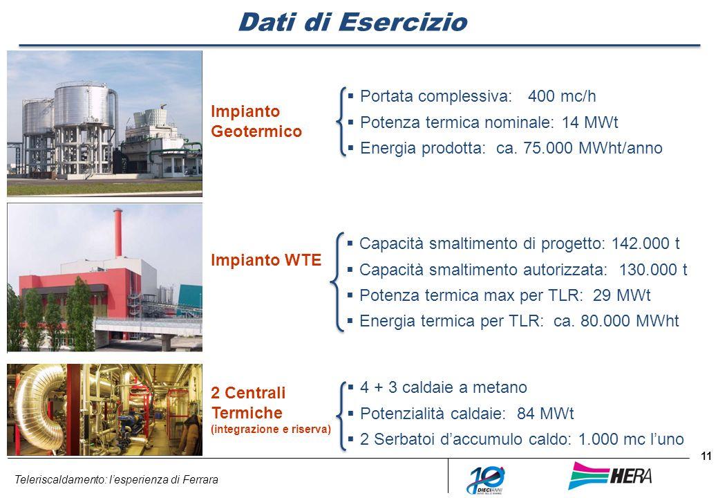 Dati di Esercizio Portata complessiva: 400 mc/h