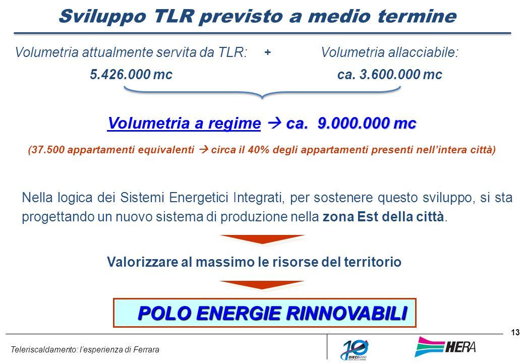 Sviluppo TLR previsto a medio termine
