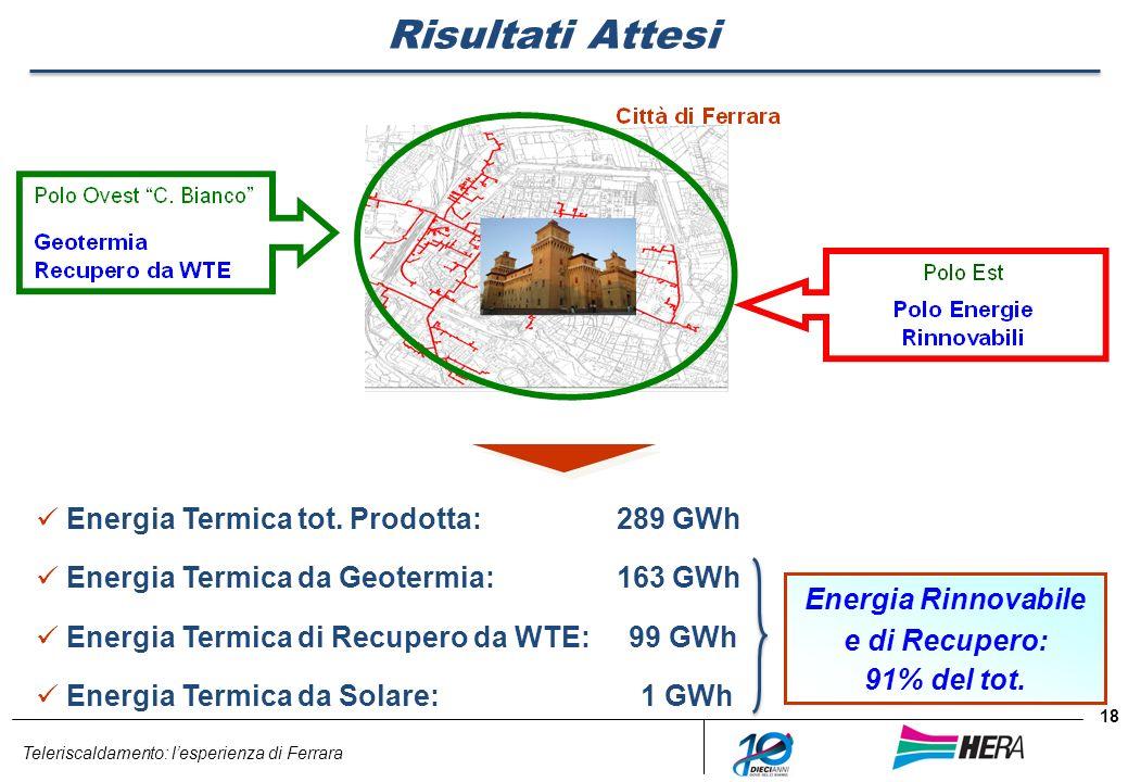 Energia Rinnovabile e di Recupero: