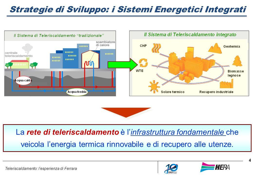 Strategie di Sviluppo: i Sistemi Energetici Integrati