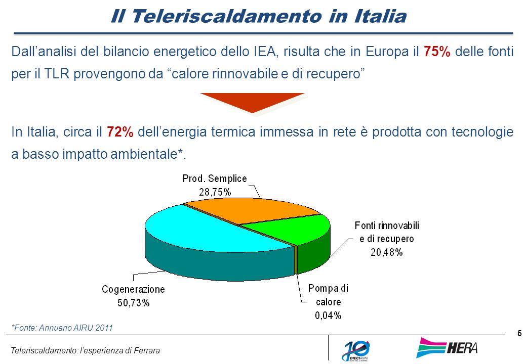 Il Teleriscaldamento in Italia