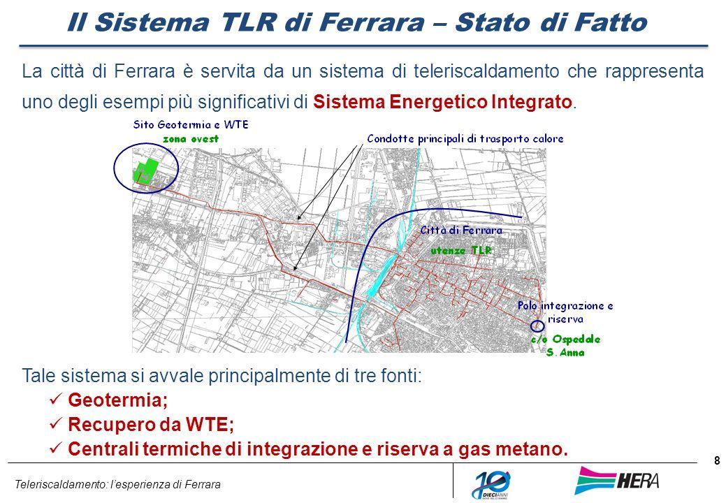 Il Sistema TLR di Ferrara – Stato di Fatto