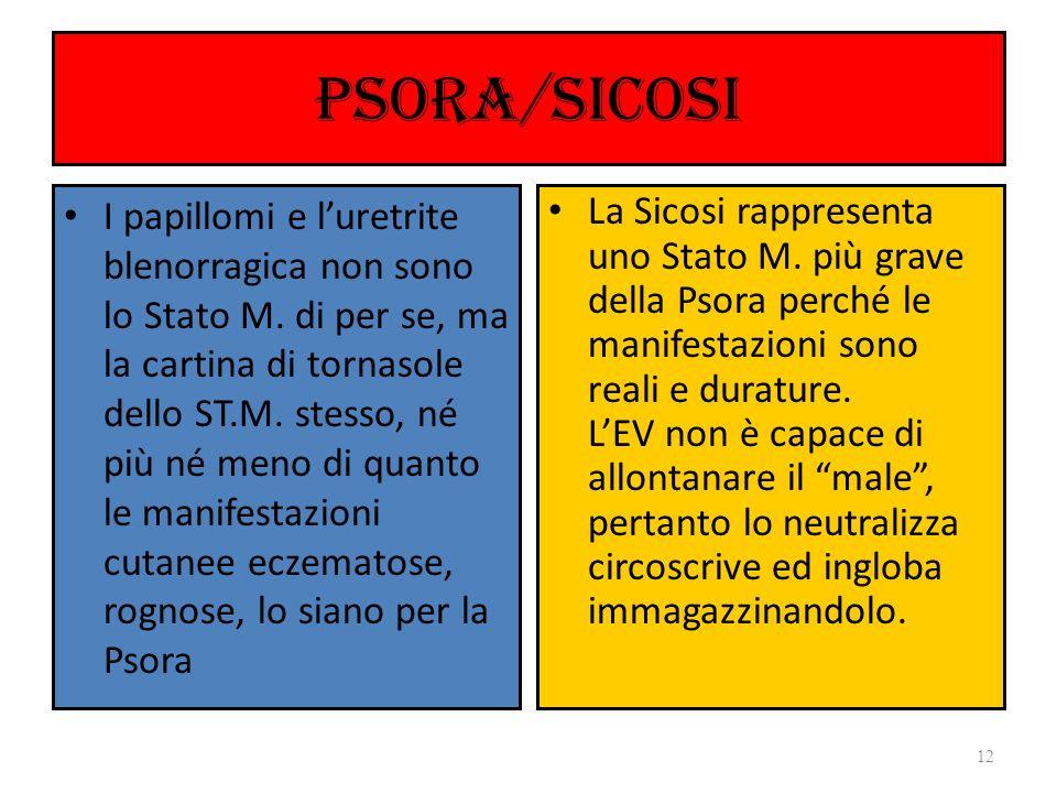 PSORA/SICOSI