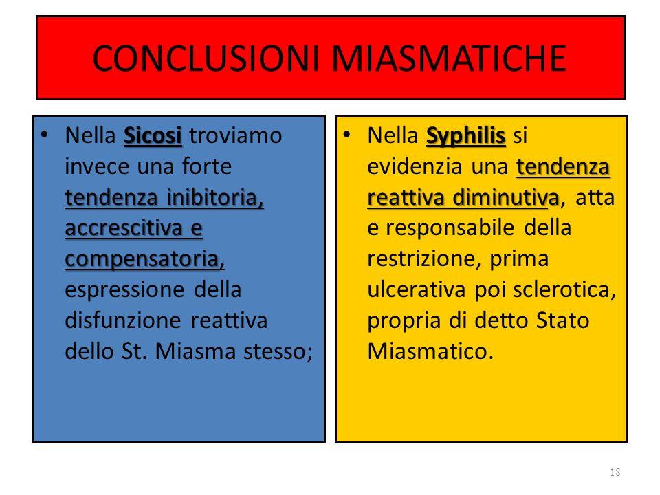 CONCLUSIONI MIASMATICHE