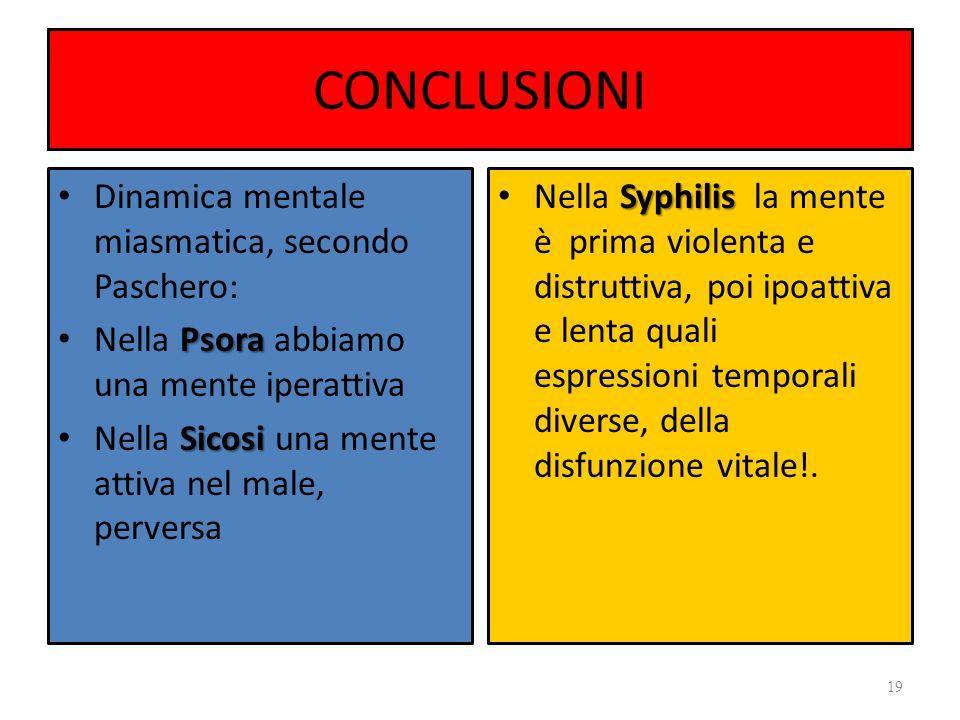 CONCLUSIONI Dinamica mentale miasmatica, secondo Paschero: