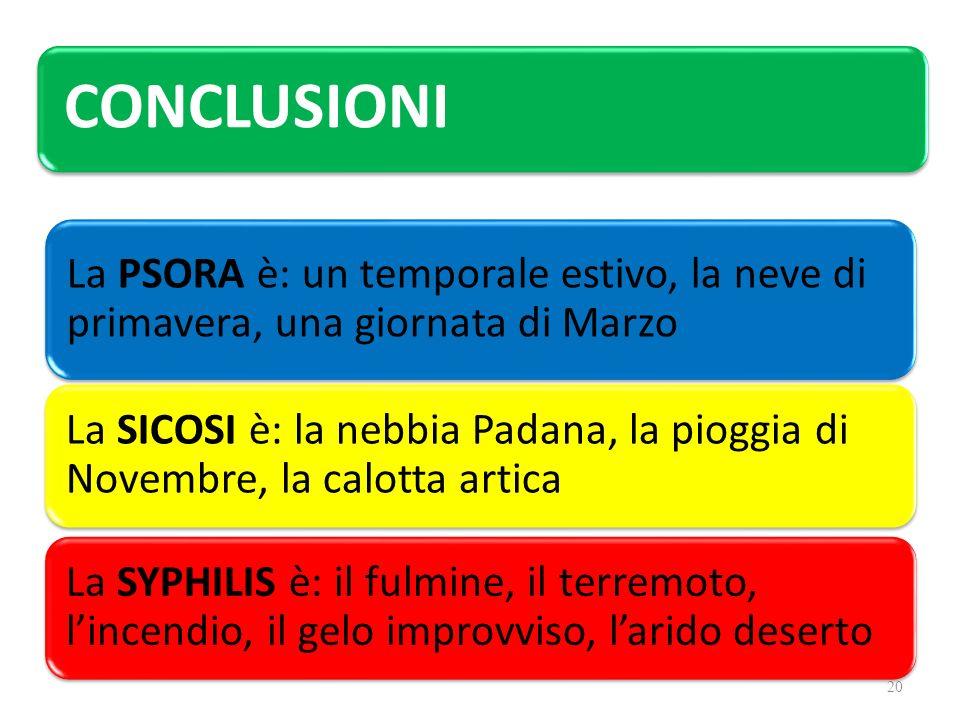 CONCLUSIONI La PSORA è: un temporale estivo, la neve di primavera, una giornata di Marzo.