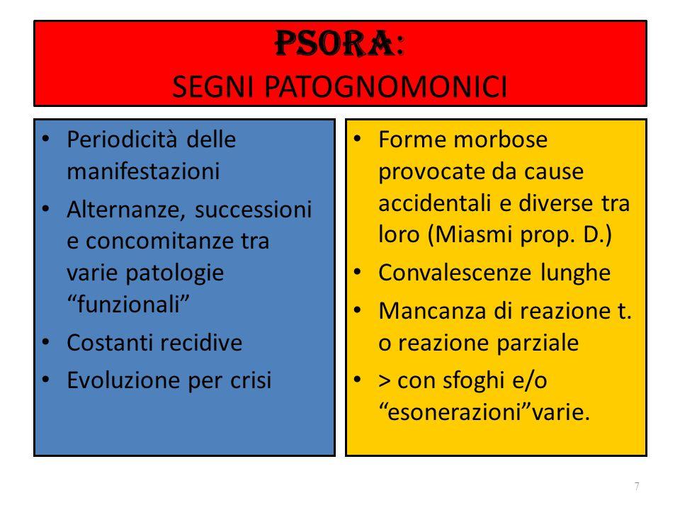 PSORA: SEGNI PATOGNOMONICI