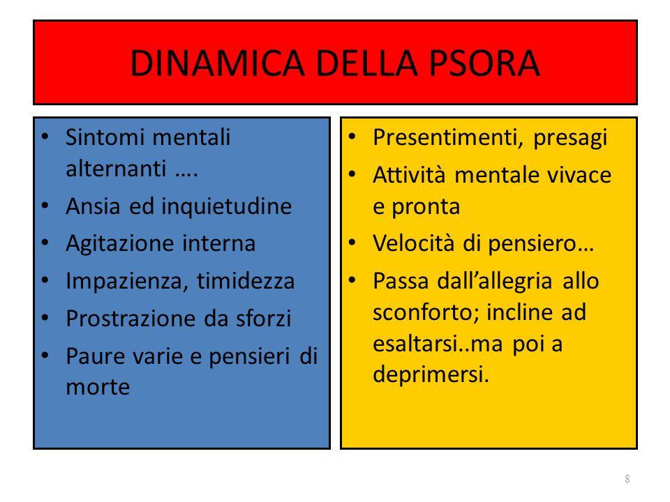 DINAMICA DELLA PSORA Sintomi mentali alternanti ….