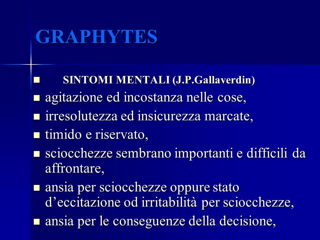 GRAPHYTES SINTOMI MENTALI (J.P.Gallaverdin)