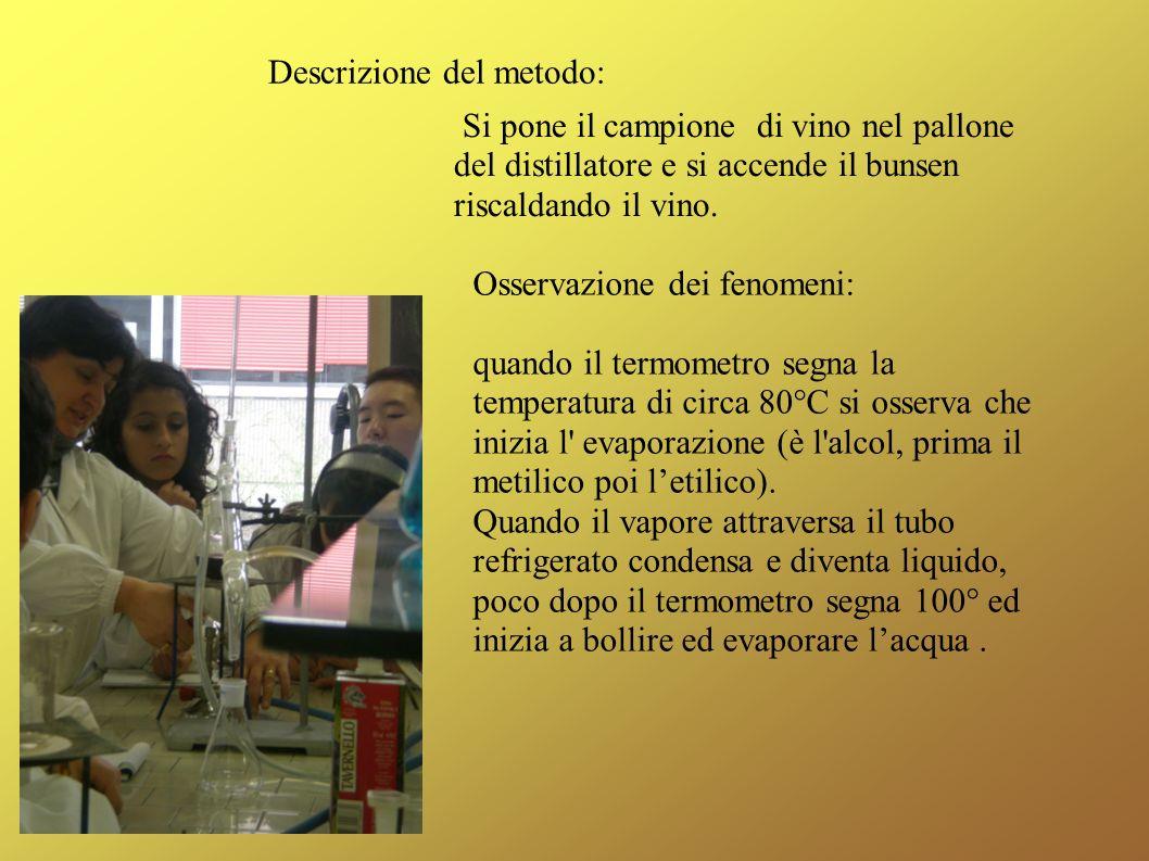 Descrizione del metodo: