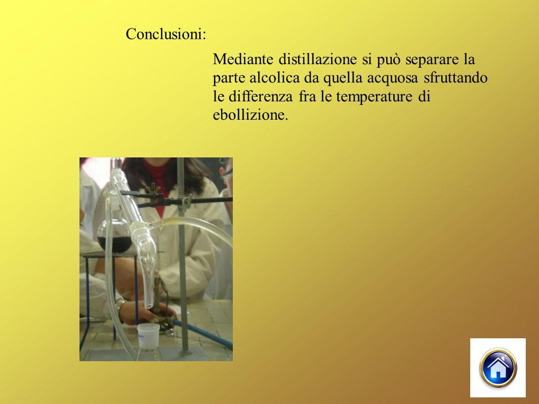 Conclusioni: Mediante distillazione si può separare la parte alcolica da quella acquosa sfruttando le differenza fra le temperature di ebollizione.