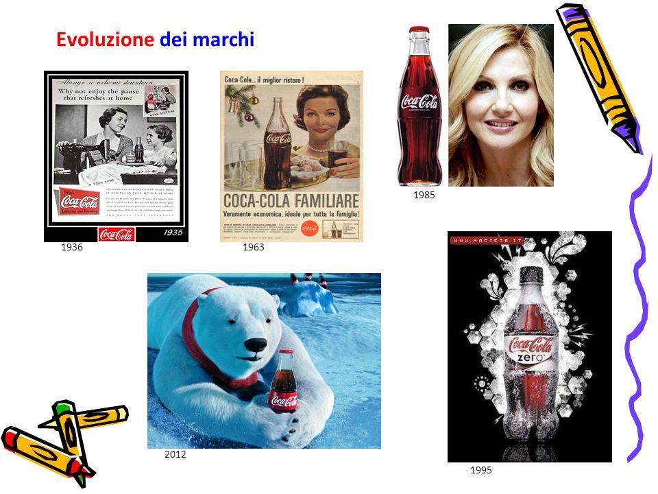 Evoluzione dei marchi 1985 1936 1963 2012 1995