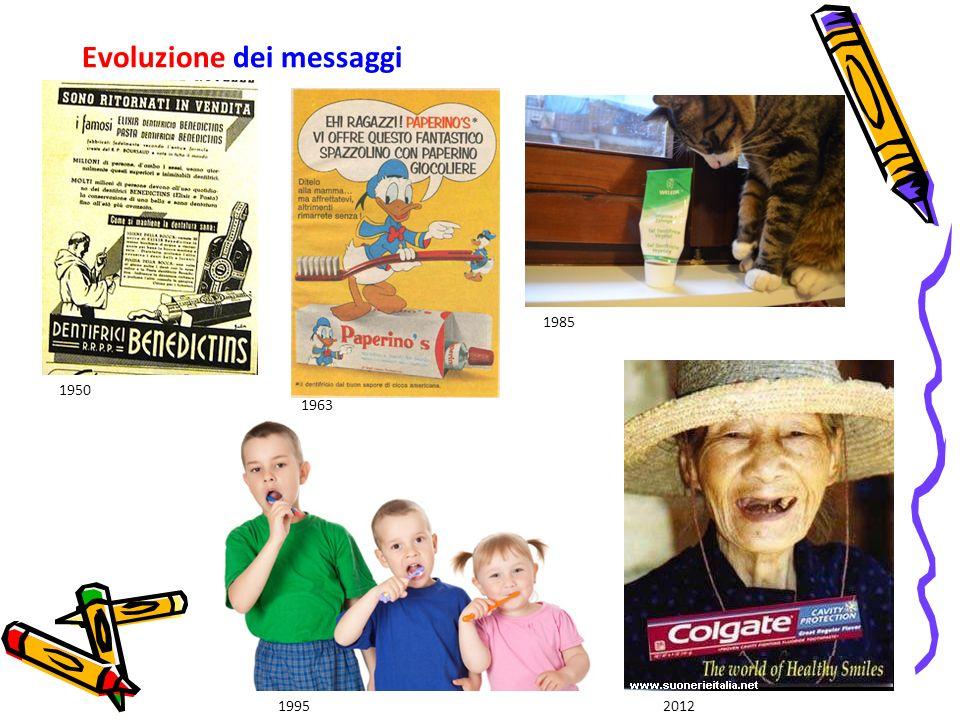 Evoluzione dei messaggi