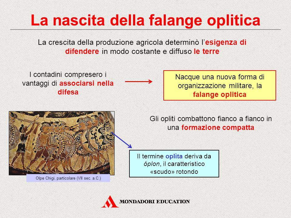 La nascita della falange oplitica