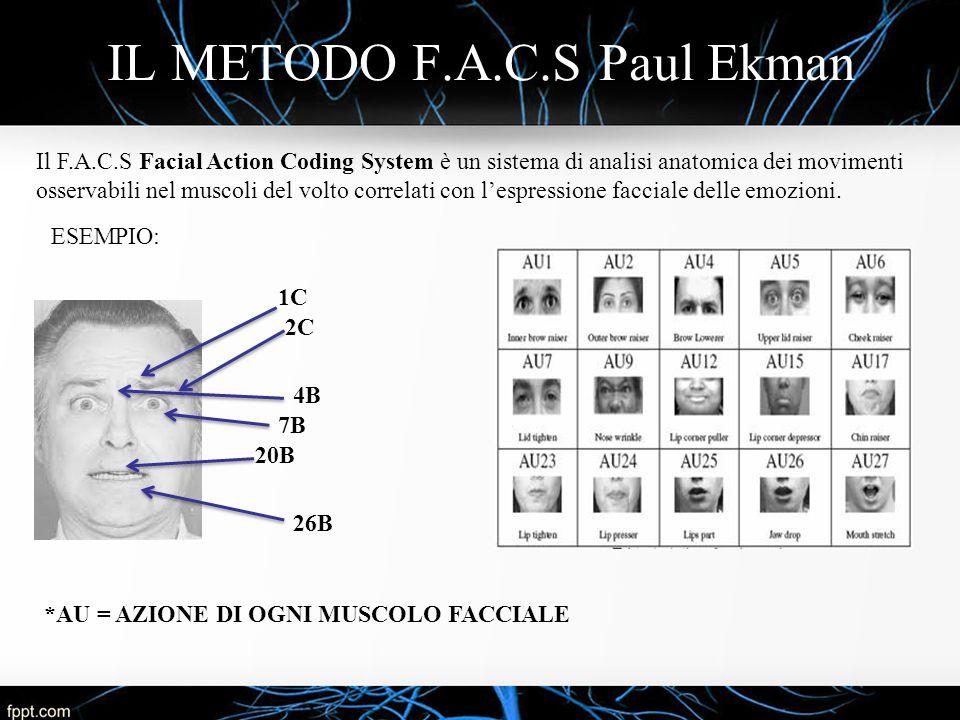 IL METODO F.A.C.S Paul Ekman