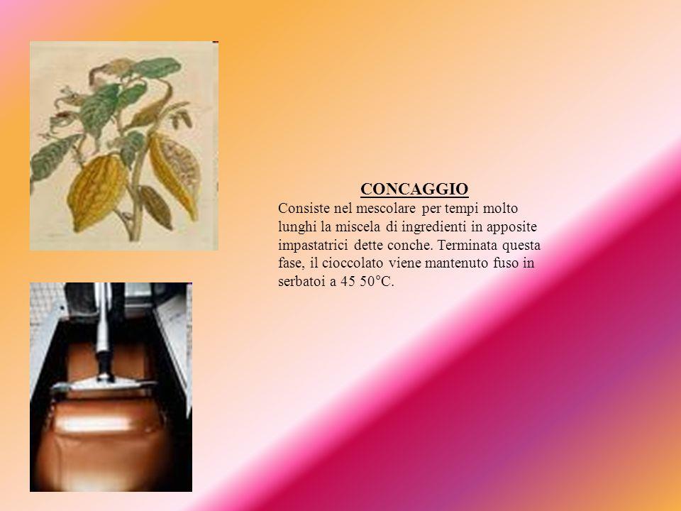 CONCAGGIO