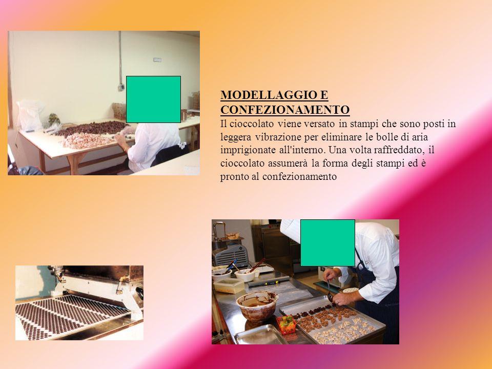 MODELLAGGIO E CONFEZIONAMENTO