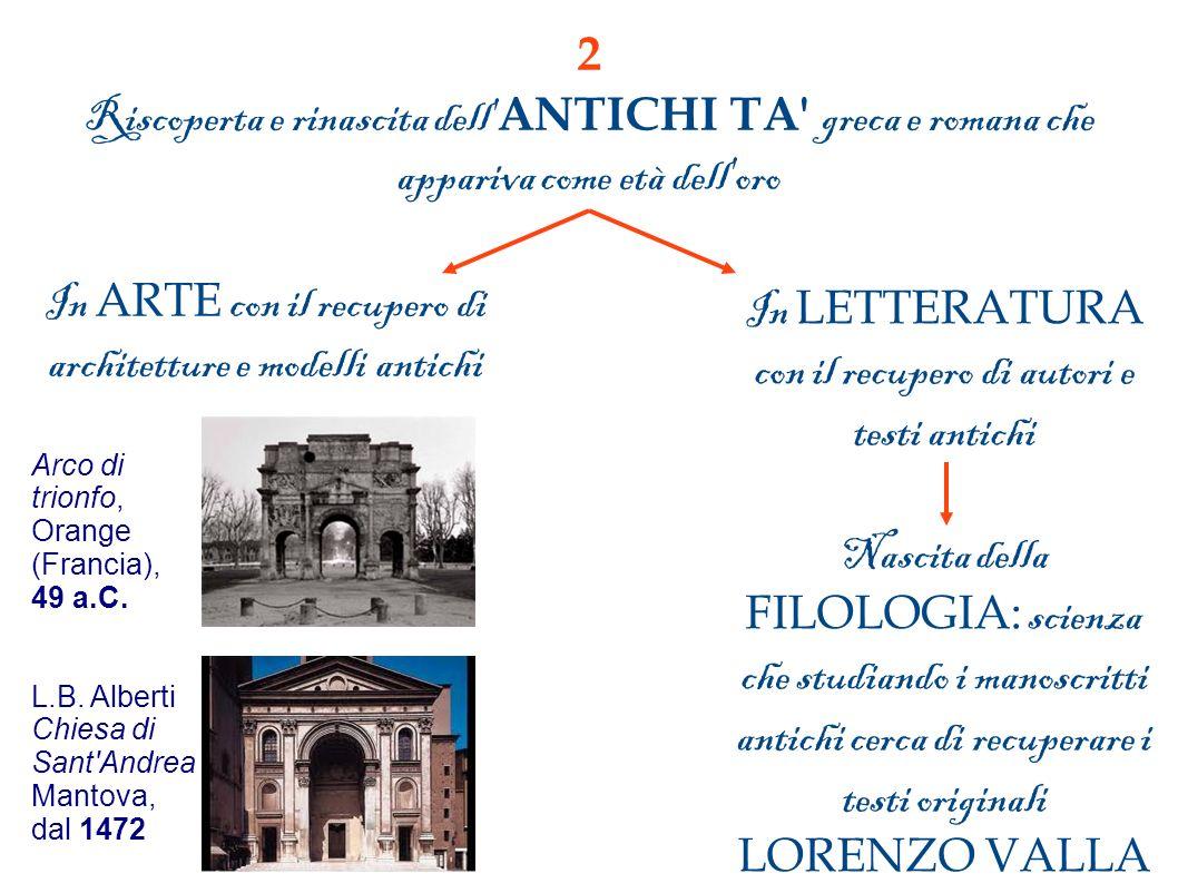 In ARTE con il recupero di architetture e modelli antichi