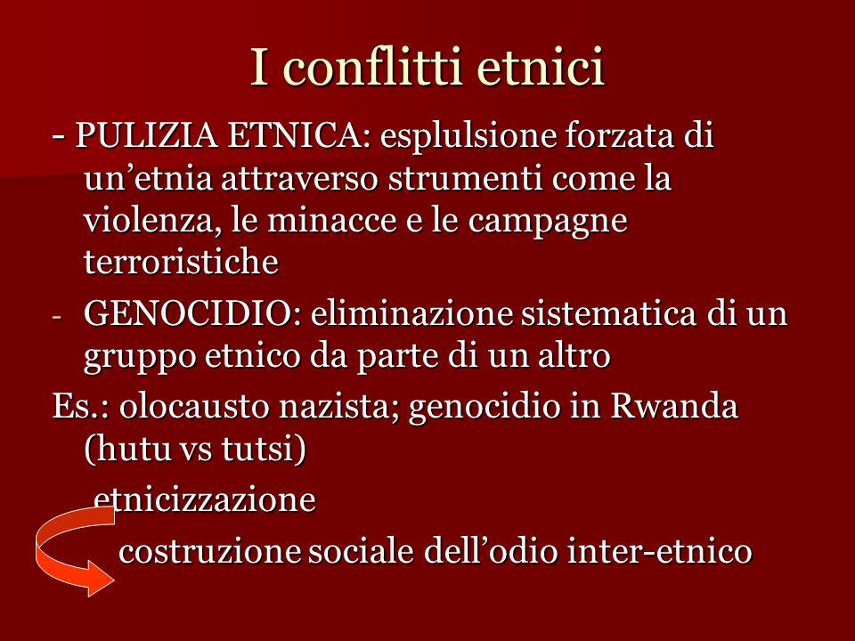 I conflitti etnici - PULIZIA ETNICA: esplulsione forzata di un'etnia attraverso strumenti come la violenza, le minacce e le campagne terroristiche.