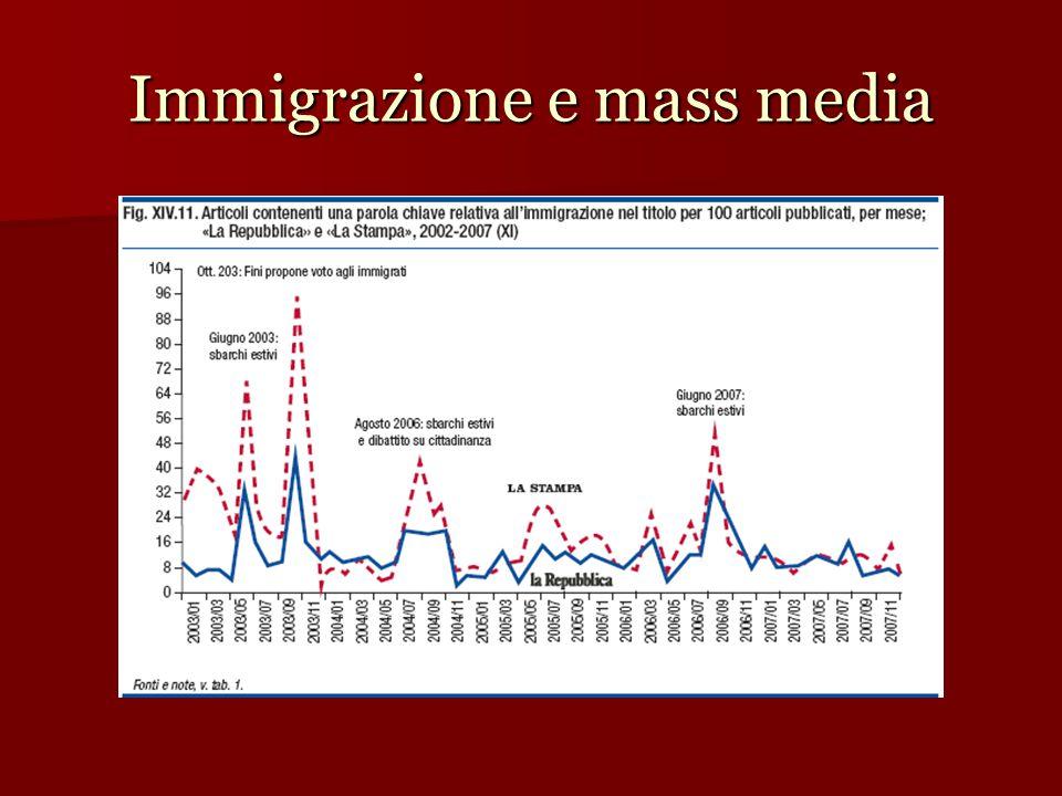 Immigrazione e mass media