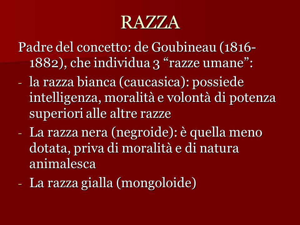 RAZZA Padre del concetto: de Goubineau (1816- 1882), che individua 3 razze umane :