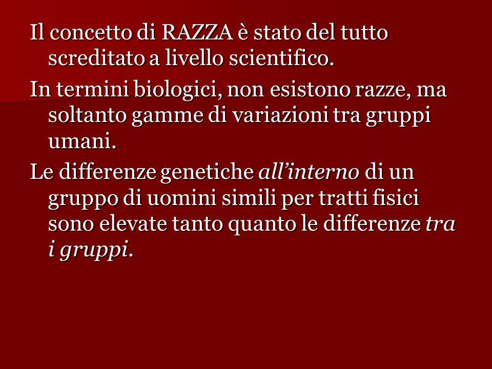Il concetto di RAZZA è stato del tutto screditato a livello scientifico.