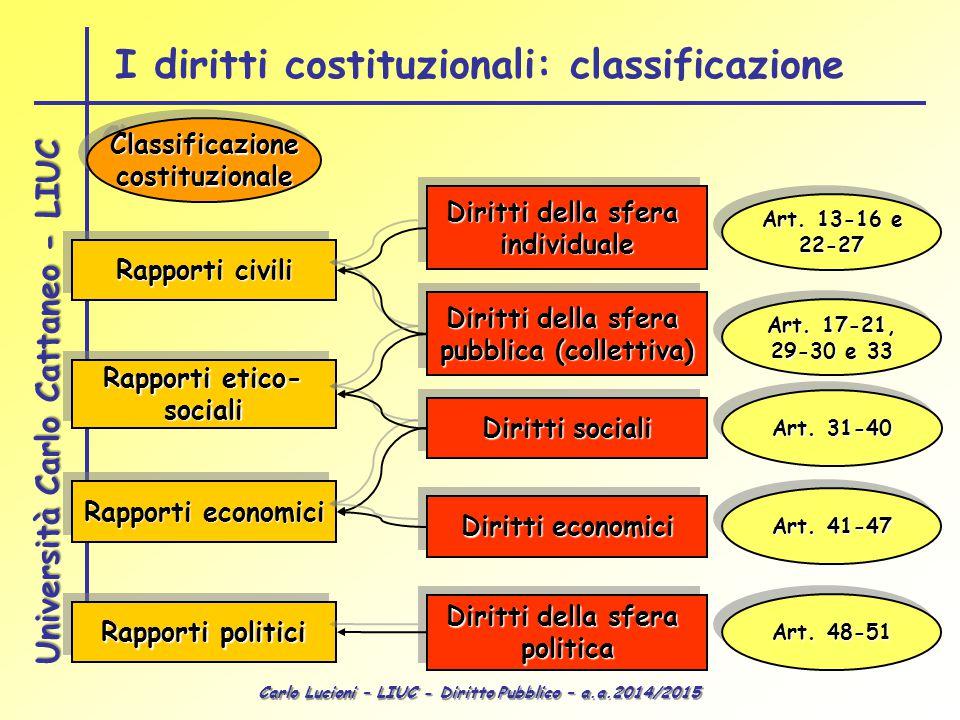 I diritti costituzionali: classificazione pubblica (collettiva)