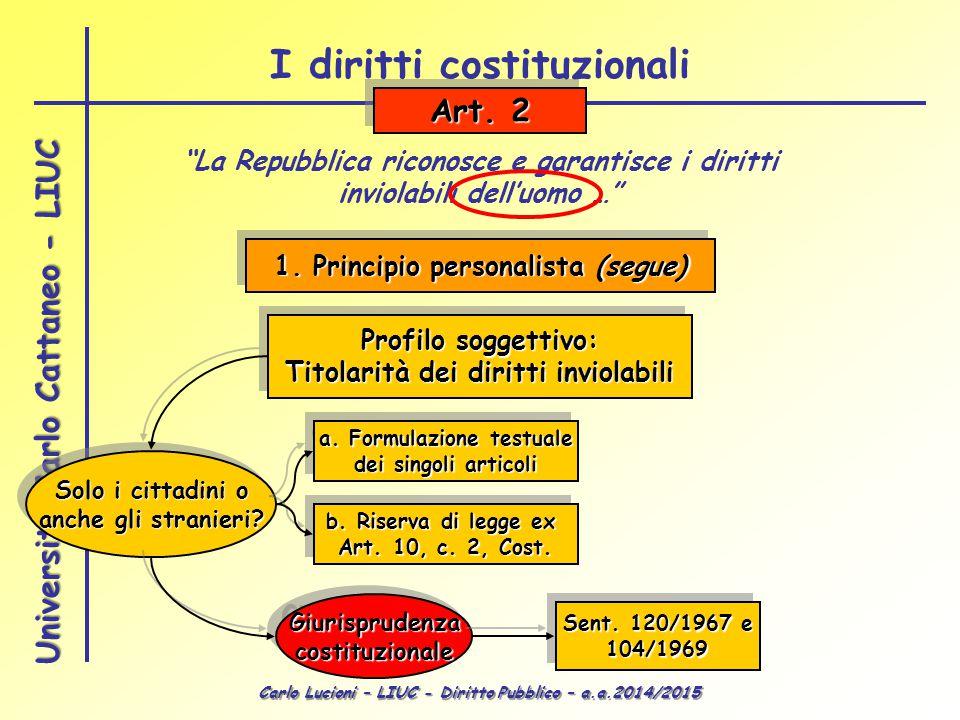 I diritti costituzionali